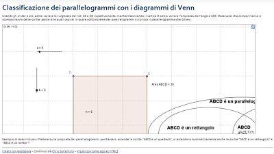 La classificazione dei #parallelogrammi con i diagrammi di Venn attraverso un #applet interattivo con #Geogebra