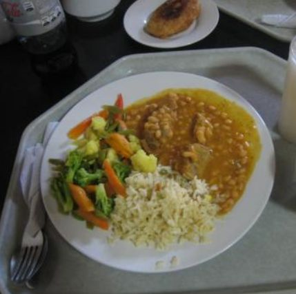 Best Guatemalan Food