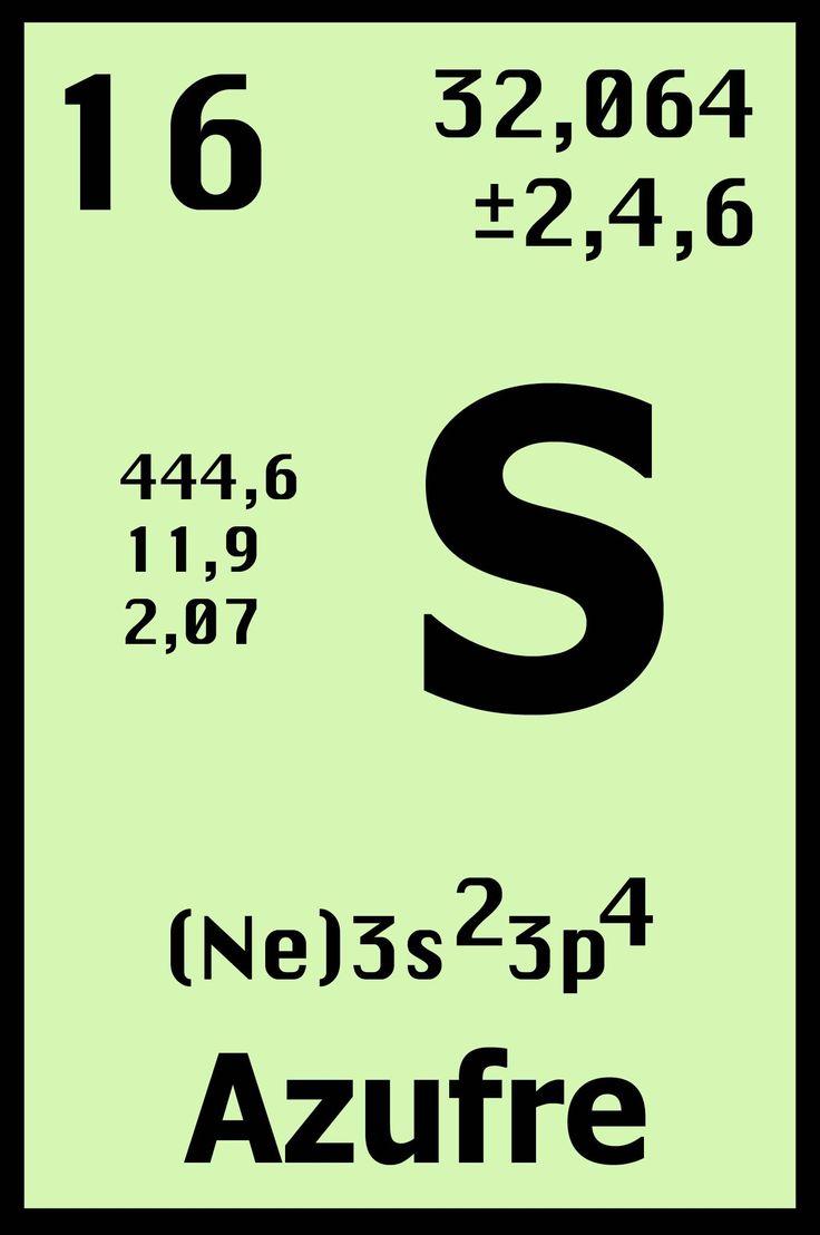 Quimica guia del estudiante tabla periodica y sus grupos formando prcticamente la mitad de su masa debido a su reactividad qumica el oxgeno no puede permanecer en la atmsfera terrestre como elemento urtaz Gallery