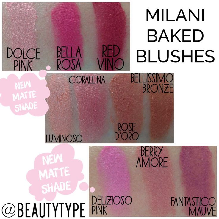 Milani Baked Blush