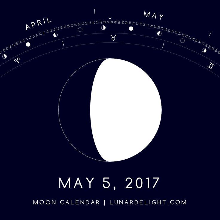 Thursday, May 4 @ 23:10 GMT  Waxing Gibboust - Illumination: 69%  Next Full Moon: Wednesday, May 10 @ 21:43 GMT Next New Moon: Thursday, May 25 @ 19:46 GMT