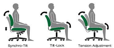Synchro-tilt ergonomic mechanism