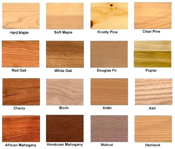 Wood chart