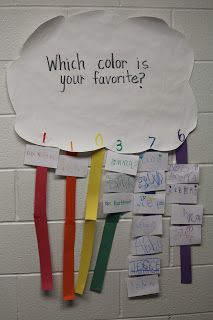 cute idea for graphing colors from The Creative Kindergartener