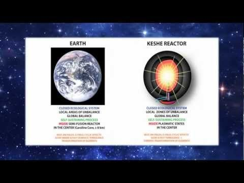 Clean, free energy for everyone. It's possible...and anti-gravity!  Keshe Foundation Promo Intro Video (english with multiple subtitles) === PLEASE SHARE ===