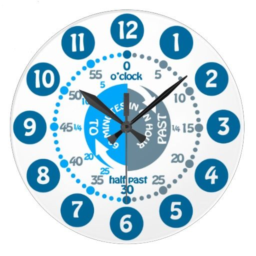 ==>Discount          Boys learn to tell time muted blue grey wall clock           Boys learn to tell time muted blue grey wall clock In our offer link above you will seeShopping          Boys learn to tell time muted blue grey wall clock Here a great deal...Cleck Hot Deals >>> http://www.zazzle.com/boys_learn_to_tell_time_muted_blue_grey_wall_clock-256103175275490014?rf=238627982471231924&zbar=1&tc=terrest