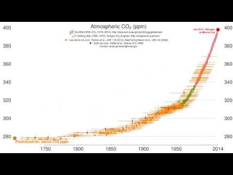 Why society is failing to stop global warming, in one 90-second video