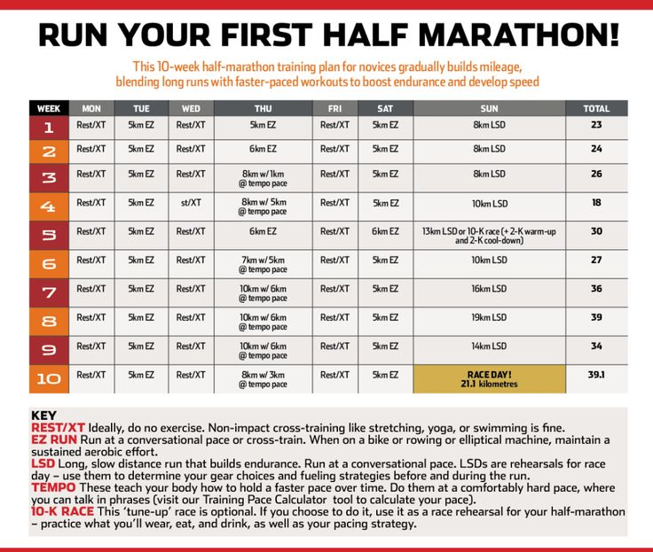 10 Week Half Marathon Training Programme For Beginners-- This has become my go to! Perfect because you can start wherever you feel comfortable and includes cross training unlike other plans