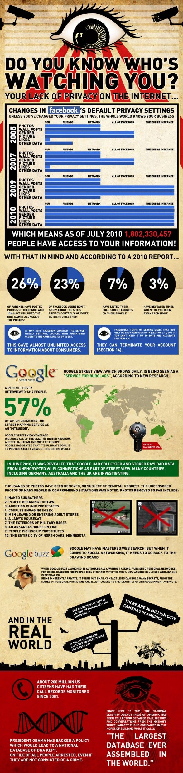 Do You Know Who's Watching You?Social Network, Website, Web Site, Social Media, Internet Privacy, Big Brother, Internet Site, Infographic, Socialmedia