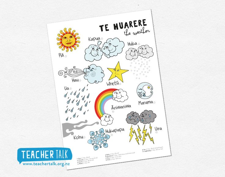 Poster // The weather in the reo maori