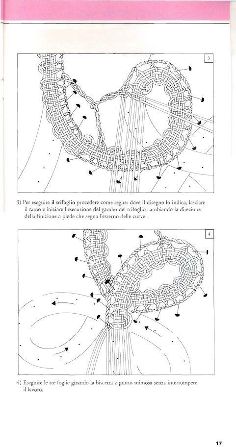 Scuola di pizzo di Cantù 2001 (bolillos) - Blancaflor1 - Picasa Web Albums