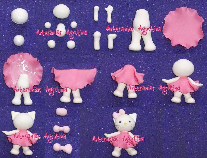 Tutorial Hello Kitty in pasta di zucchero