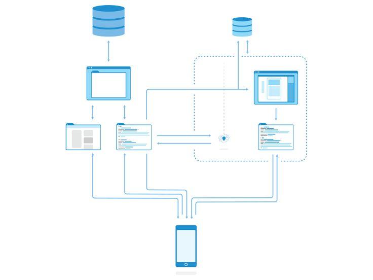 Tech Diagram