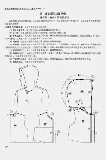 Chinese method of pattern making. capuche (hood) #sewing #patternmaking