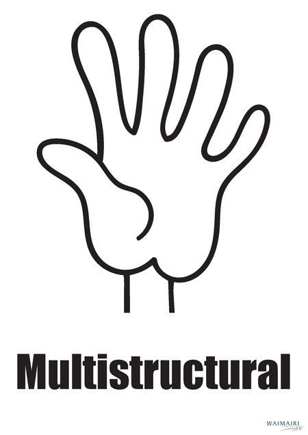 """Pam Hook on Twitter: """"Unistructural and Multistructural comicbook hand signal #SOLOTaxonomy Posters from Te Punā Whānau @waimairischool http://t.co/yCxMDG4Fvi"""""""