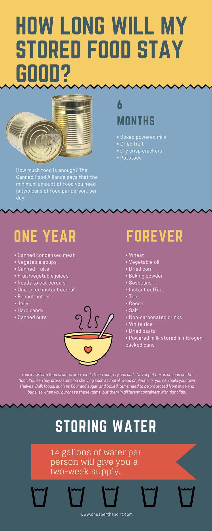 best cooking tipsinformation images on pinterest tips food
