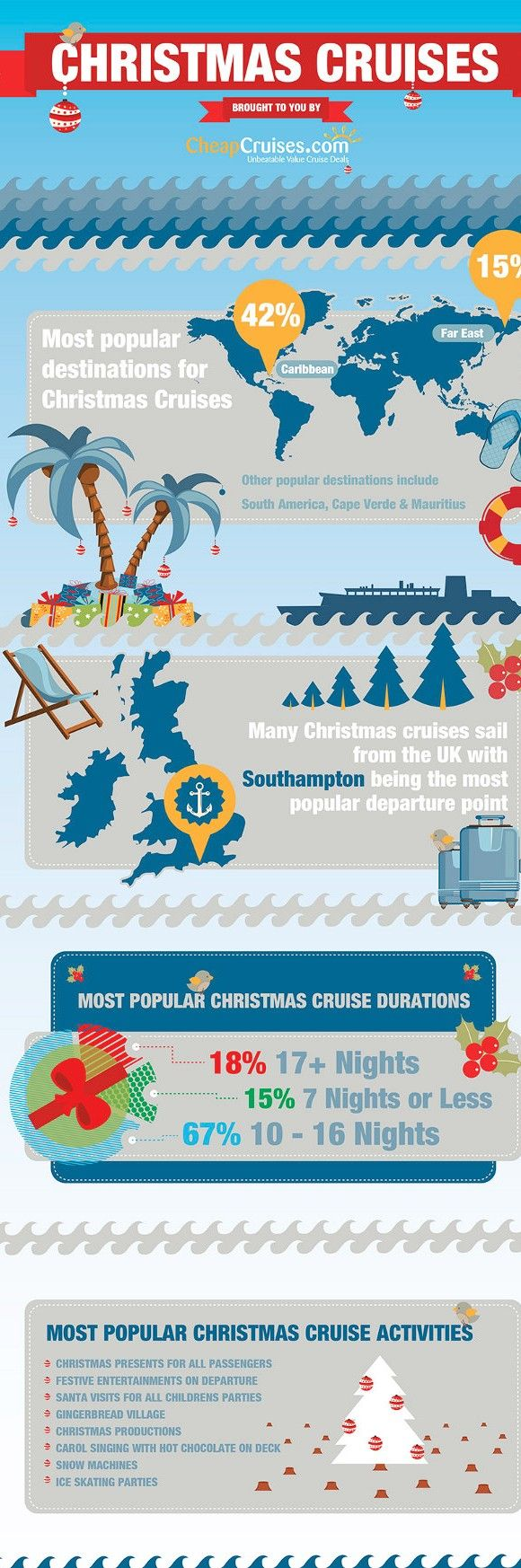 Popular Christmas Cruise Destinations
