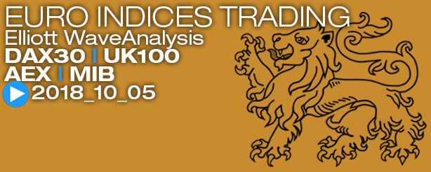 Dax 30 Aex Ukx 100 Ftse Mib Cfd Trading Elliott Wave 5 October