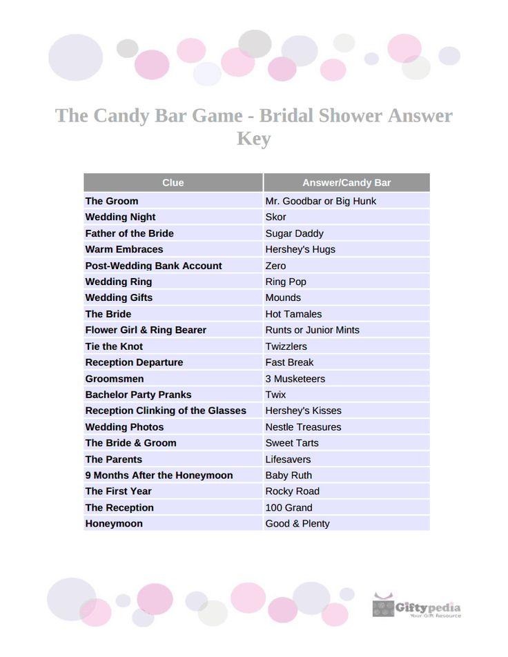 showers on pinterest couple shower games games for bridal shower