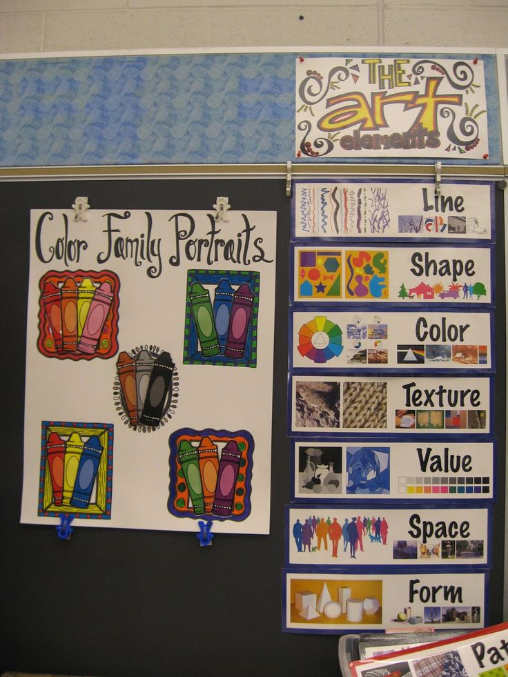 Jamestown Elementary Art Blog: Around our classroom...