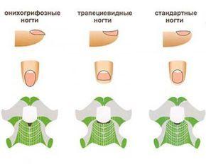 Наращивание ногтей форма квадрат