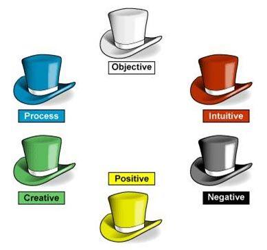 hoeden van bono - Google zoeken