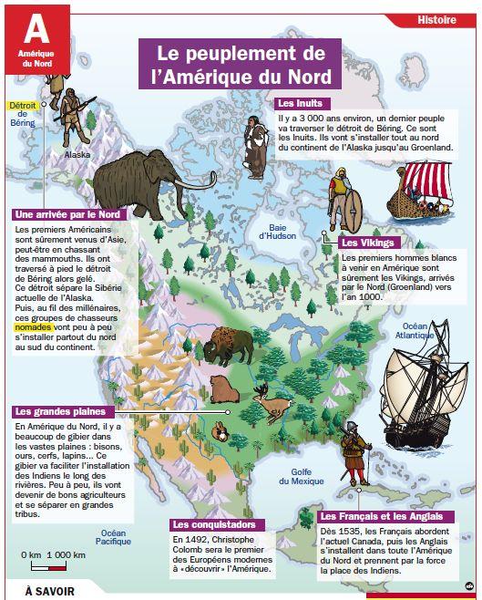 Fiche exposés : Le peuplement de l'Amérique du Nord