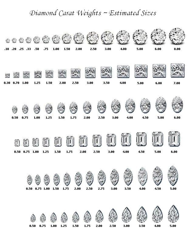 Diamond Earring Carat Size Chart Diamond Carat Weight And Size In