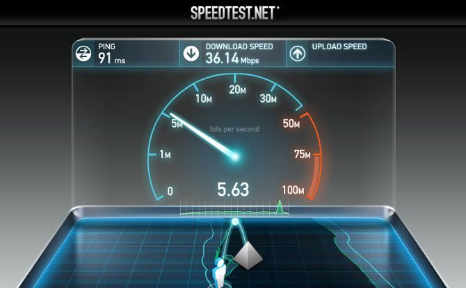 How to test my Broadband connection, 3G data dongle speed online? - Wikishut.com