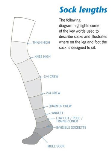 1000 Images About Measurement On Pinterest Shoe Size