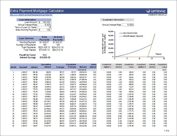 Mortgage Calculator With Pmi  Mortgage Payment Calculator