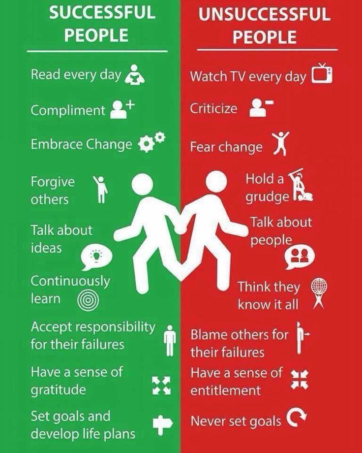 Success And Unsuccess Quotes