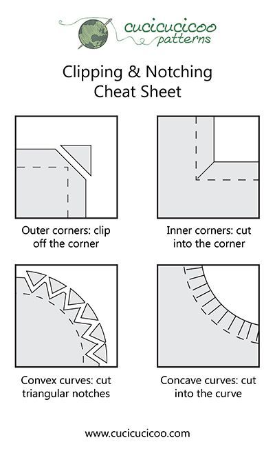 Super convenient cheat sheet for how to clip and notch curves and corners when…