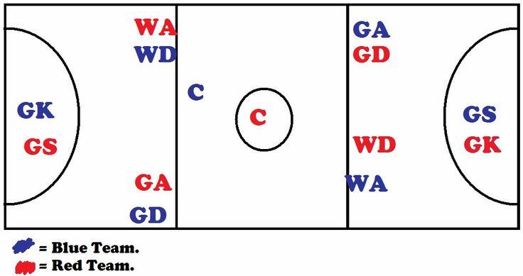 Kids netball website