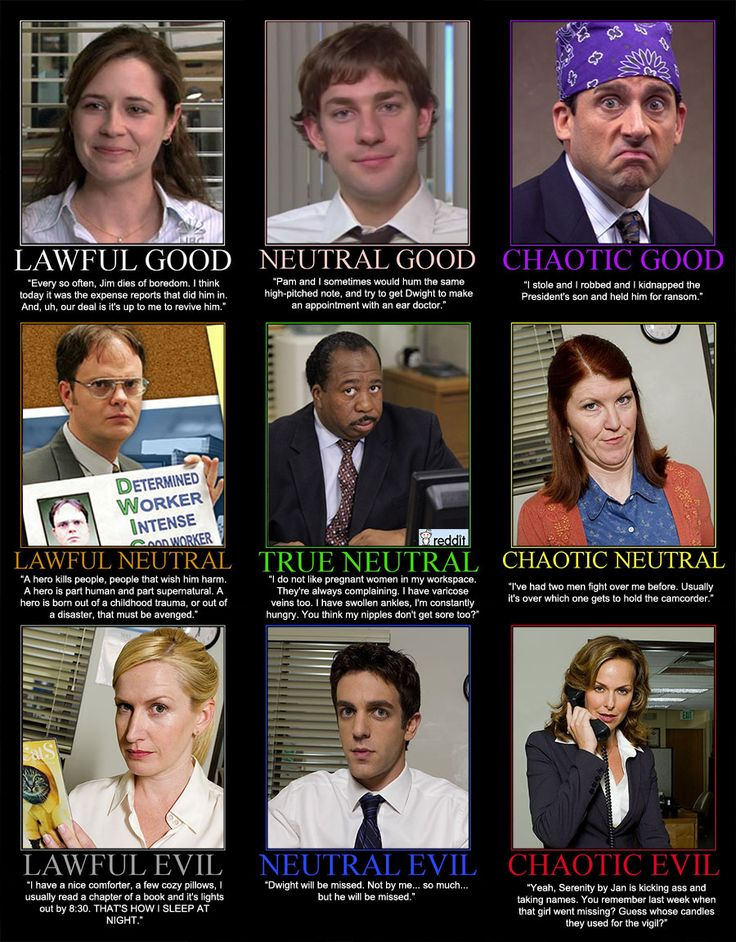 The Office alignment chart