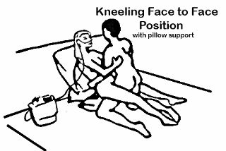 Easy position sex