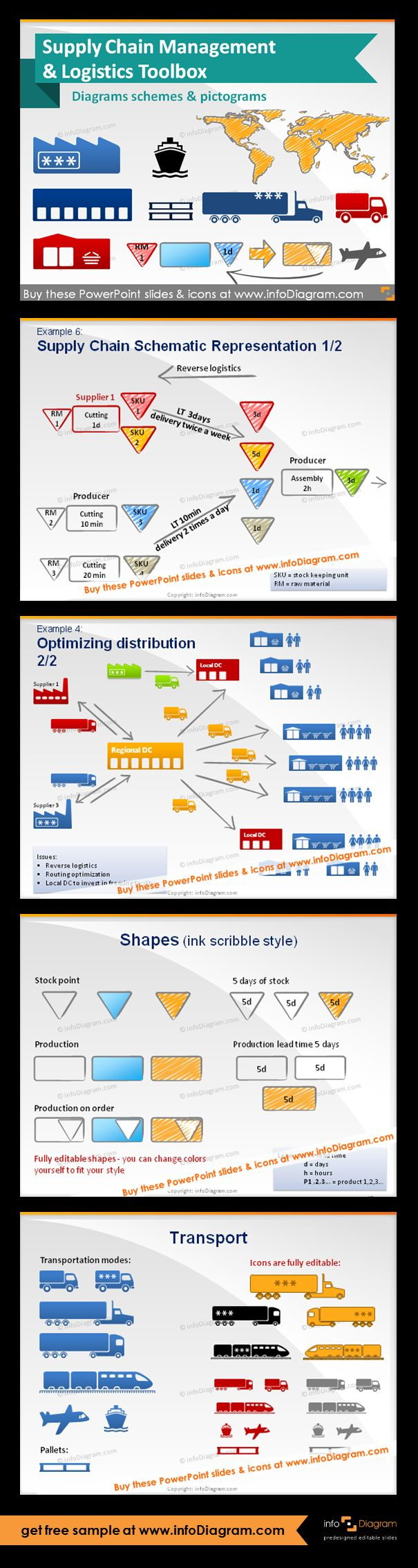 Supply Chain and Logistics schema diagrams & pictogram icons - editable graphical elements for PowerPoint. Fully adaptable vector shapes (color, filling, size). Supply Chain Schematic Representation with a supplier, two producers, reduction of WIP ( reverse logistics, SKU - stock keeping unit, RM - raw material, WIP - work in process). Optimizing distribution usage example. Hand-drawn shapes, symbols of transport.