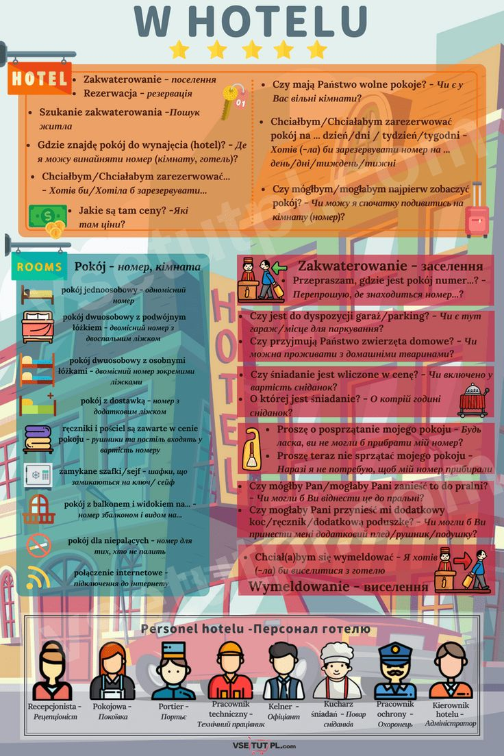 БЕЗКОШТОВНІ уроки польської мови ОНЛАЙН на сайті http://vsetutpl.com/ #polish #poland #foreignlanguage #language #languagelearning #польська #польский #польскийязык #польськамова #уроки #инфографика #слова #vsetutpl #hotel  #hostess  #отель #готель