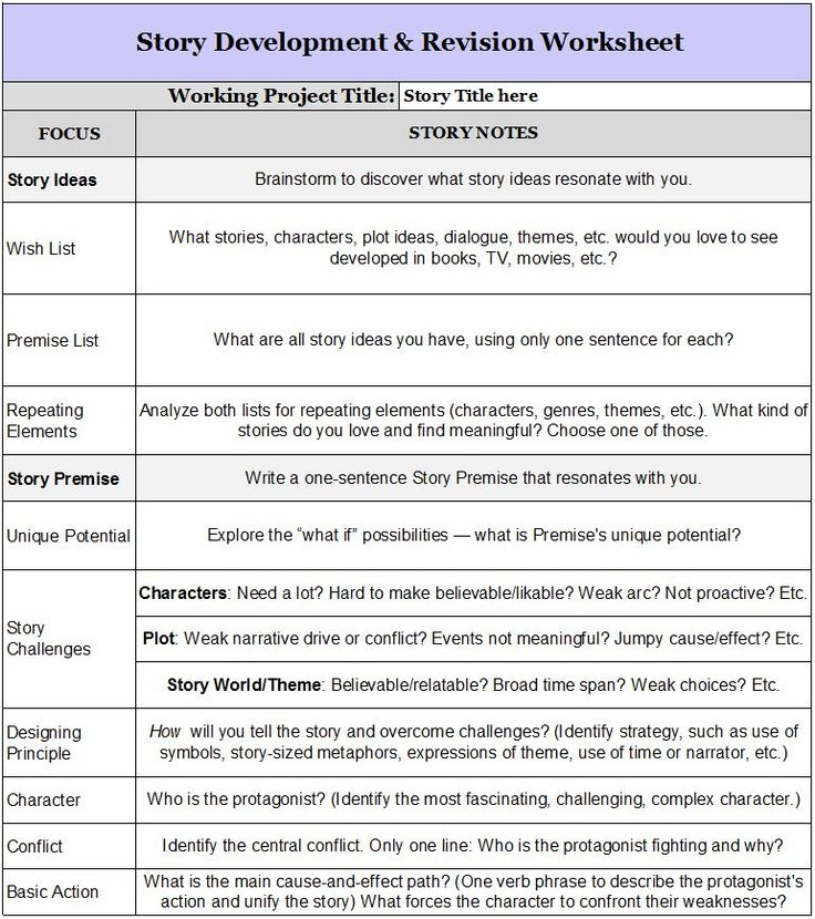 Good Character Development Activities for Creative Writing   Story     Pinterest Best     Writing characters ideas on Pinterest   Writing characters  description  Book writing tips and Writing tips