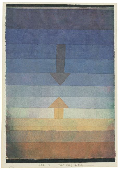 Paul Klee, from The Thinking Eye, The Notebooks of Paul Klee