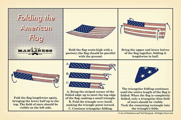 29 best etiquette rules tried true images on pinterest for How do you properly dispose of an american flag