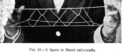 Descriptions and instructions on how to play some Māori games.