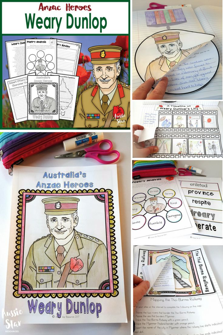 Anzac Day Grade 5 and 6 Upper Primary HASS – Anzac Heroes– World War 2- Weary Dunlop Weary Dunlop was an incredible soldier in the Second World War who epitomised the Anzac spirit showing amazing courage, strength and compassion in extremely difficult conditions as a prisoner of war working on the Thai-Burma Railway. Faced with horrific conditions Weary worked tirelessly to provide medical treatment to the men he was imprisoned with often at great risk to his own safety.  Students will get…