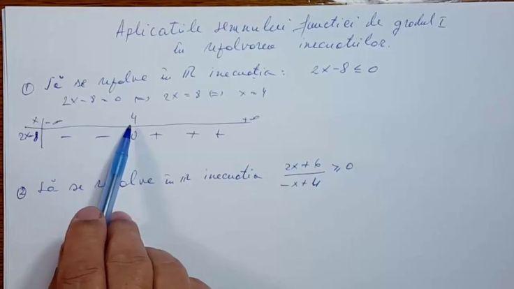 Aplicatiile semnului functiei de gradul I - inecuatii - Algebra Clasa a ...