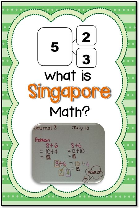 What is Singapore Math? - Math Coachs Corner