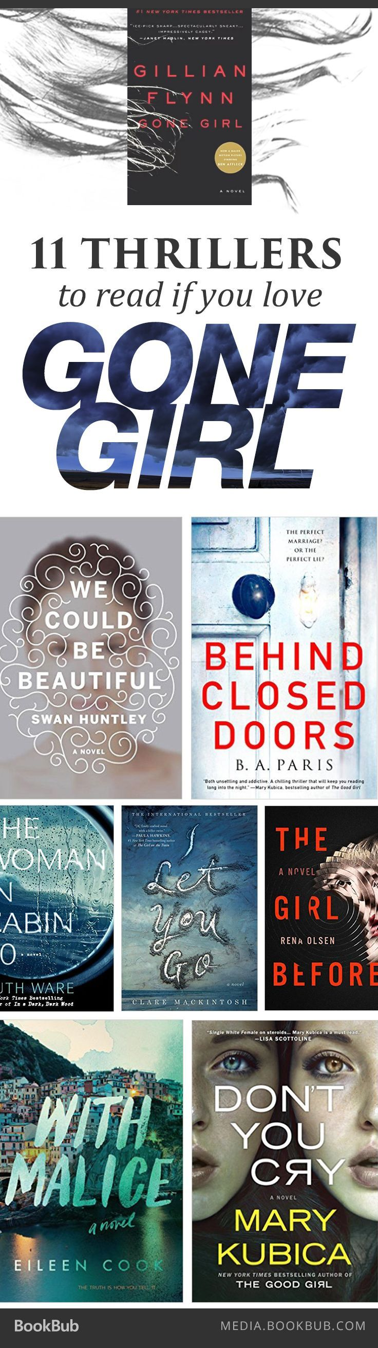 If you love thrillers, check out these 11 books that could be the next Gone Girl.