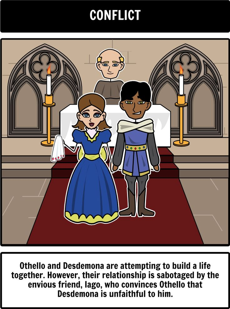 plot of othello A lesson powerpoint introducing 'othello' by william shakespeare suitable for as and a level this lesson concentrates on the opening scene of the play.
