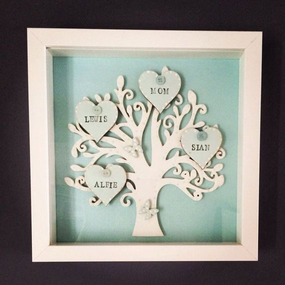 Wallverbs Family Tree Personalized Picture Frame Set: Box Framed Family Tree By PerfectParcels1 On Etsy
