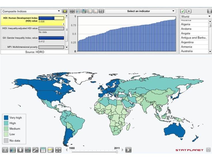 Interactive Map of UNDP Human Development Indicators