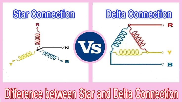 Star Connection vs Delta Connection - Difference between Star and Delta ...